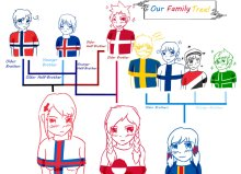 Link: http://ask-a-nordic-island.deviantart.com/art/Our-Family-Tree-397231086